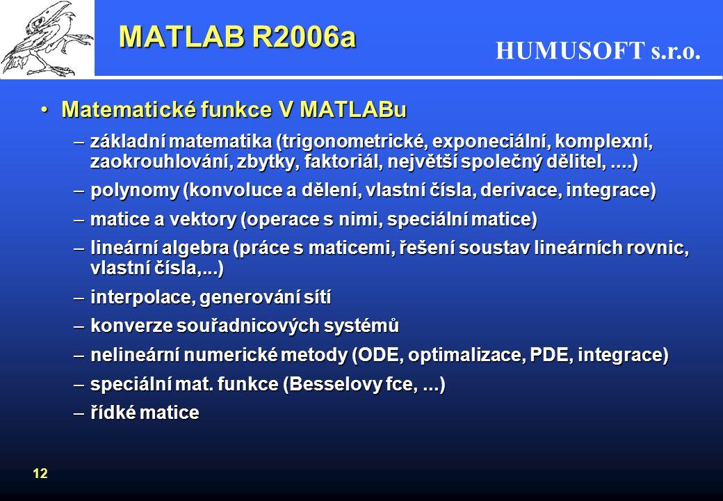 HUMUSOFT s.r.o. 11 Komunikace přes internet –Stránky The MathWorks –Podpora –Diskuse s uživateli, Newsgroup MATLAB R2006a