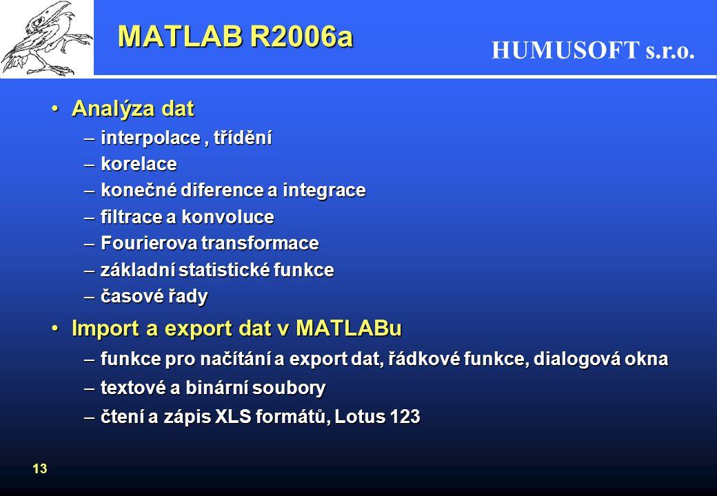 HUMUSOFT s.r.o. 12 MATLAB R2006a •Matematické funkce V MATLABu –základní matematika (trigonometrické, exponeciální, komplexní, zaokrouhlování, zbytky,