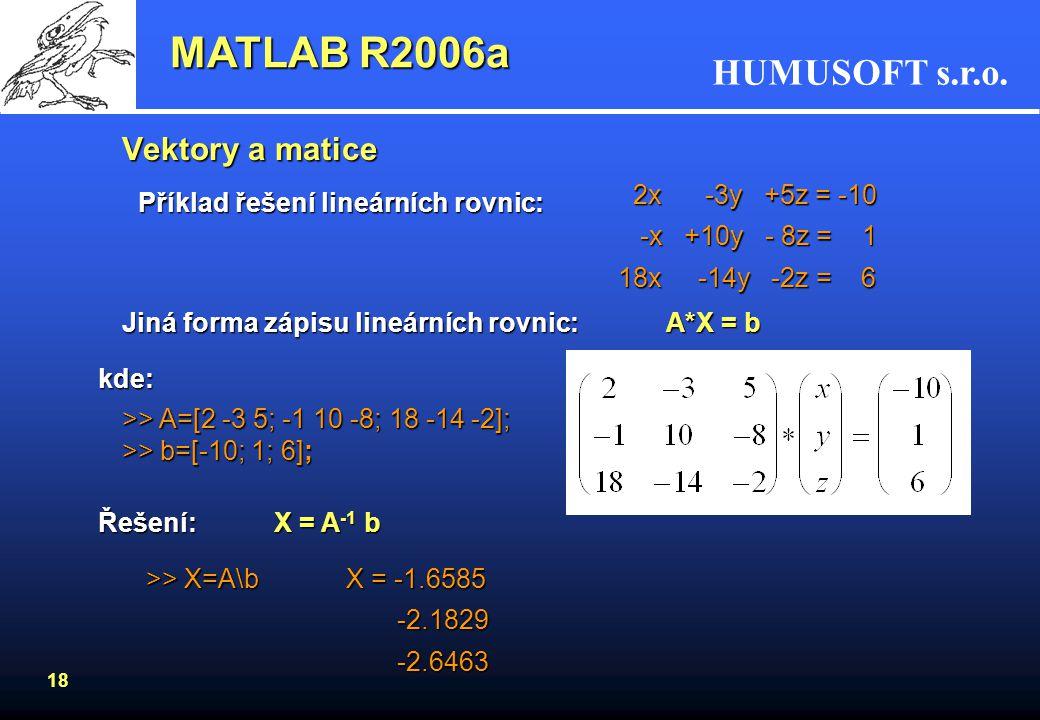 HUMUSOFT s.r.o. 17 Polynomy –polyval(p,x) MATLAB R2006a p = [5, -12, 4, -3];koeficienty u mocnin v sestupném pořadí x = -6:1:5;nezávisle proměnné pro