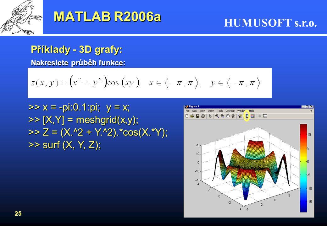 HUMUSOFT s.r.o. 24 MATLAB R2006a Příklady - 2D grafy: Nakreslete průběh funkce: >> x = 0:0.1:4*pi; >> y = sin(x.^2./sqrt(x+1)).*cos(2*x);