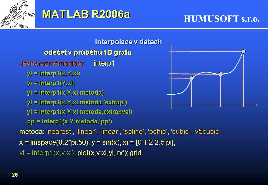 HUMUSOFT s.r.o. 25 MATLAB R2006a Příklady - 3D grafy: Nakreslete průběh funkce: >> x = -pi:0.1:pi; y = x; >> [X,Y] = meshgrid(x,y); >> Z = (X.^2 + Y.^