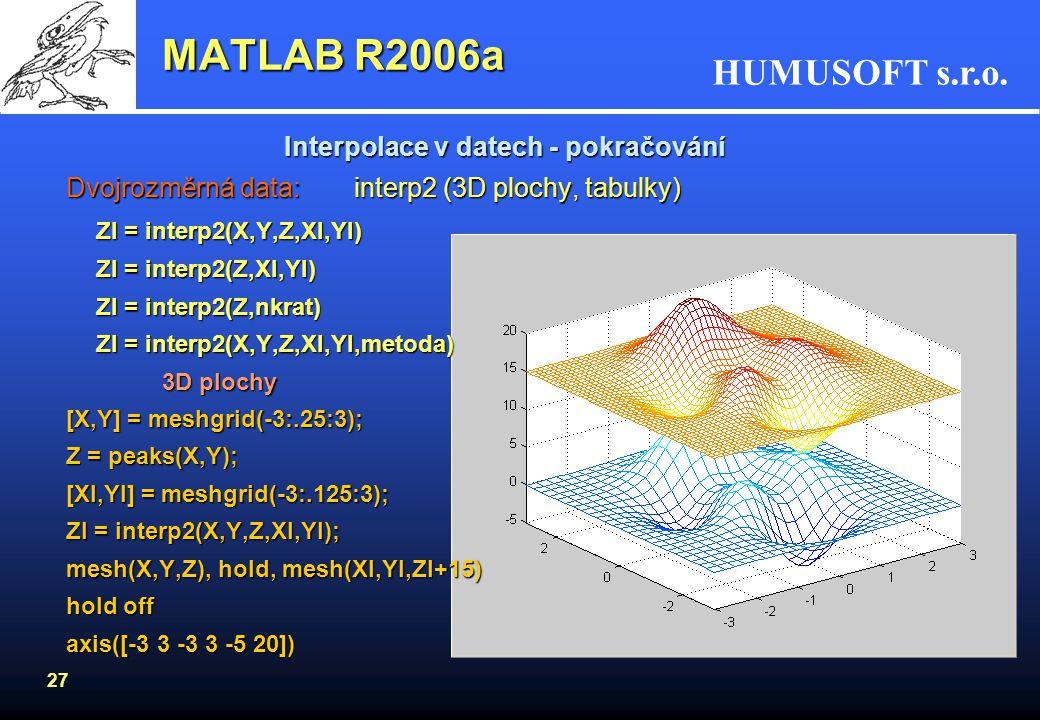 HUMUSOFT s.r.o. 26 MATLAB R2006a Interpolace v datech odečet v průběhu 1D grafu Jednorozměrná data:interp1 yi = interp1(x,Y,xi) yi = interp1(Y,xi) yi