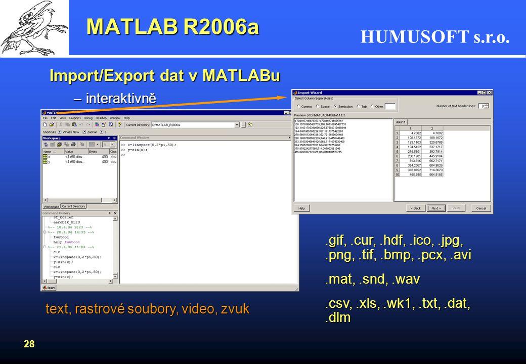 HUMUSOFT s.r.o. 27 MATLAB R2006a Interpolace v datech - pokračování Dvojrozměrná data:interp2 (3D plochy, tabulky) ZI = interp2(X,Y,Z,XI,YI) ZI = inte