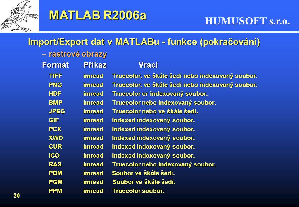 HUMUSOFT s.r.o. 29 Import/Export dat v MATLABu - funkce (pokračování) –textová data Datový formátPříkazVrací MAT - MATLAB workspace load Variables in