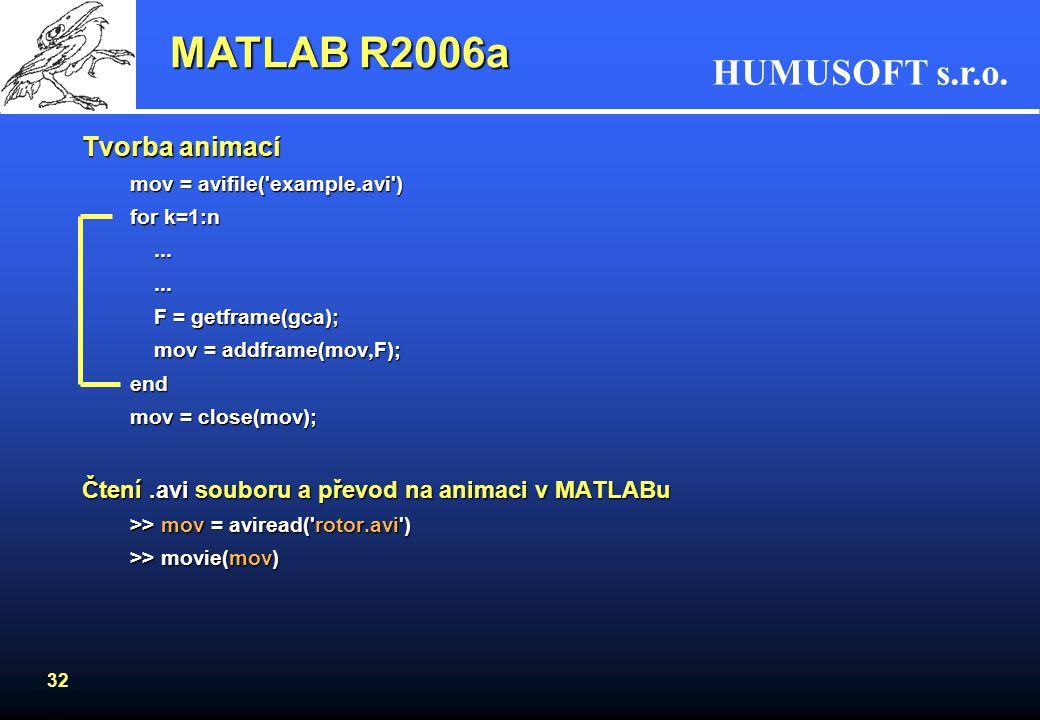 HUMUSOFT s.r.o. 31 Import/Export dat v MATLABu - funkce (pokračování) –Zvukové soubory FormátPříkazVrací AU - NeXT/Sun sound auread zvuková data a vzo