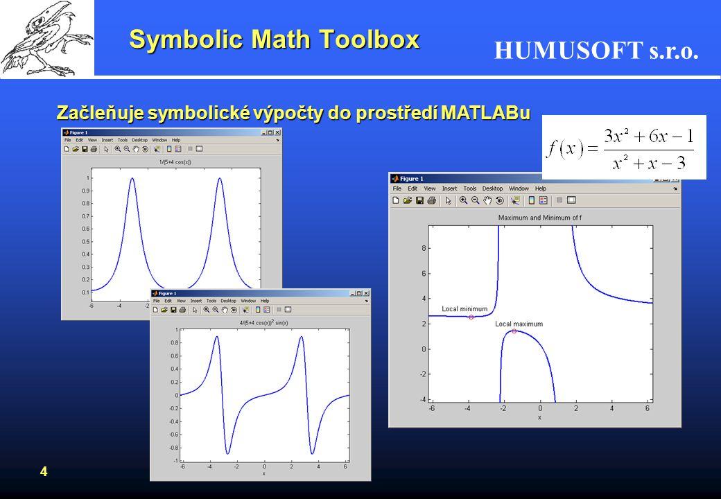 HUMUSOFT s.r.o. 3 MATLAB Demo – příklady >> wrldtrv >> truss >> makevase