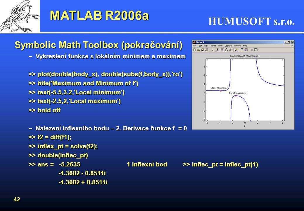 HUMUSOFT s.r.o. 41 MATLAB R2006a Symbolic Math Toolbox (pokračování) –Hledání minima a maxima funkce (1.derivace = 0) v následujících krocích –Derivuj