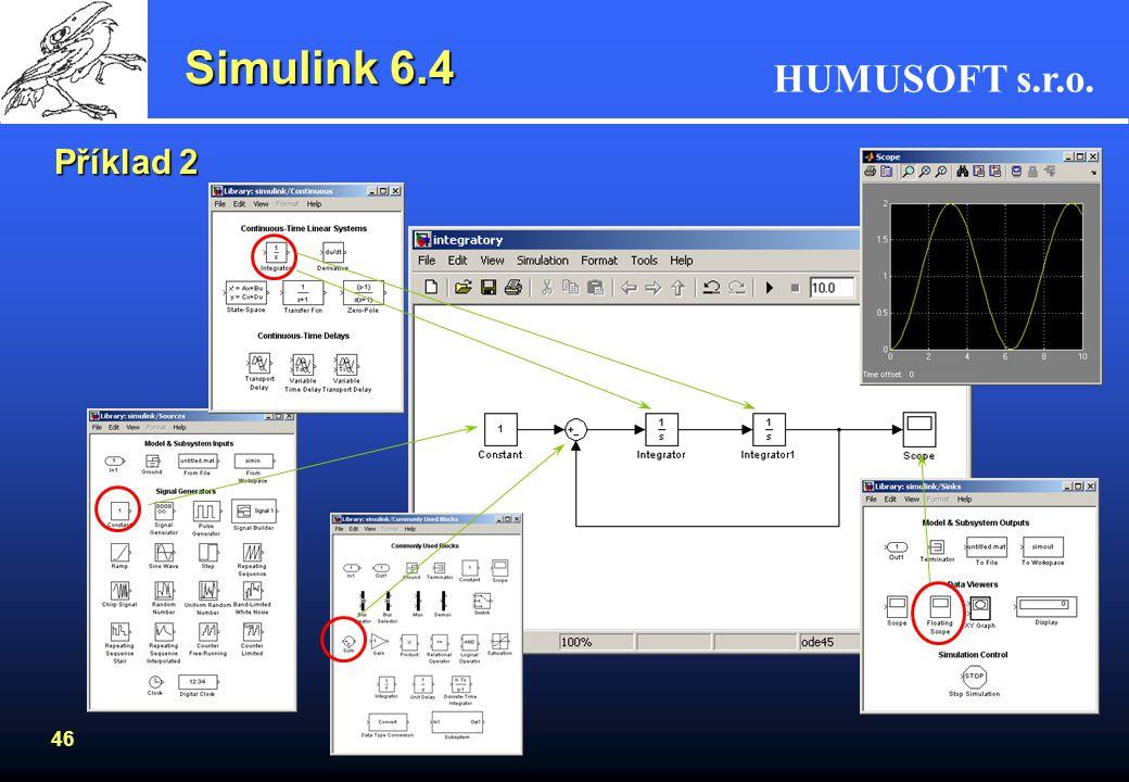 HUMUSOFT s.r.o. 45 Simulink 6.4 •Simulace, modelování a analýza dynamických systémů –lineární a nelineární systémy –systémy spojité, diskrétní a hybri