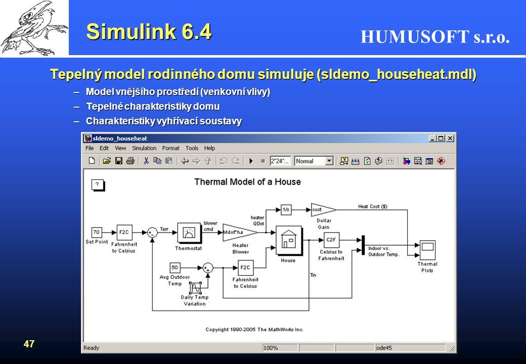 HUMUSOFT s.r.o. 46 Simulink 6.4 Příklad 2