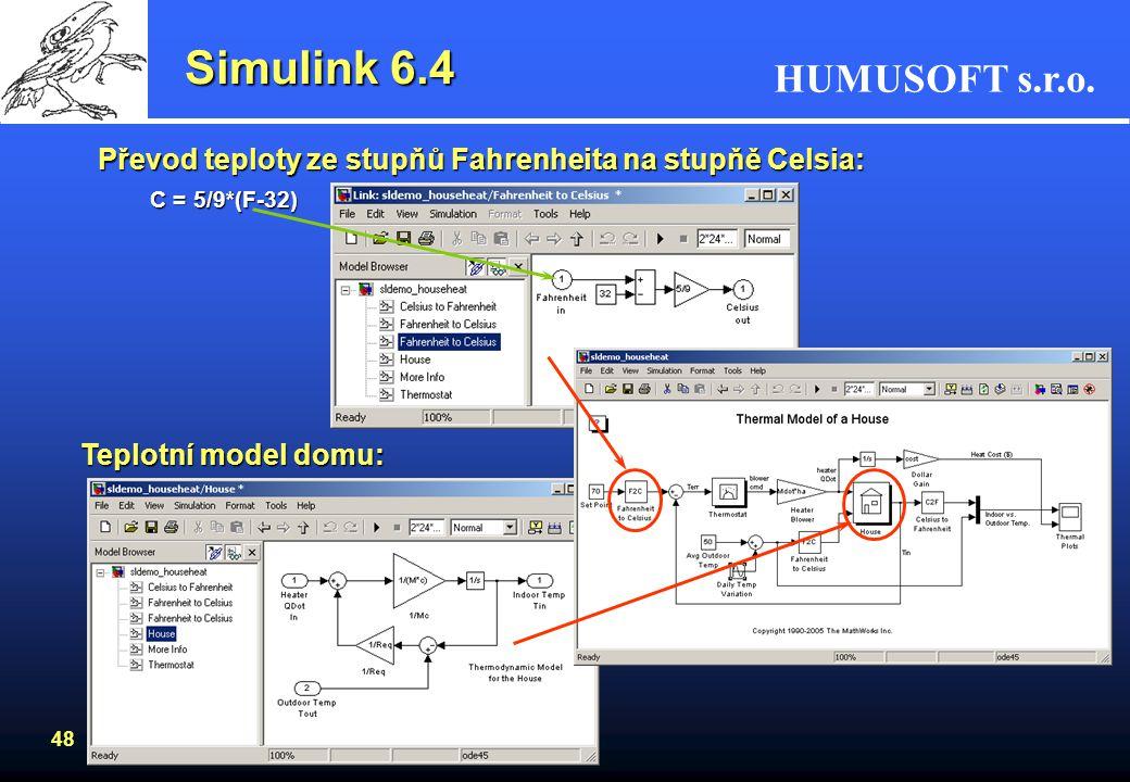 HUMUSOFT s.r.o. 47 Tepelný model rodinného domu simuluje (sldemo_househeat.mdl) –Model vnějšího prostředí (venkovní vlivy) –Tepelné charakteristiky do