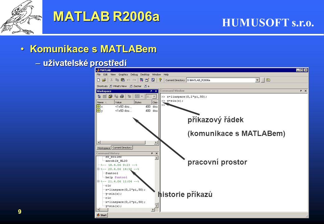 HUMUSOFT s.r.o. 8 MATLAB R2006a •Co je MATLAB ? –výkonné prostředí pro technické výpočty –je určen pro