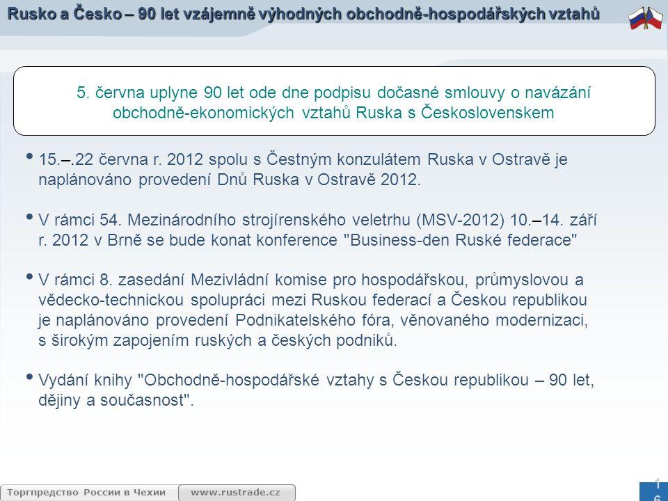 Торгпредство России в Чехии Rusko a Česko – 90 let vzájemně výhodných obchodně-hospodářských vztahů 5. června uplyne 90 let ode dne podpisu dočasné sm