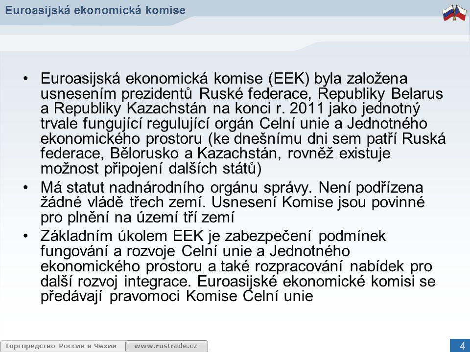 www.rustrade.czТоргпредство России в Чехии Euroasijská ekonomická komise •Euroasijská ekonomická komise (EEK) byla založena usnesením prezidentů Ruské