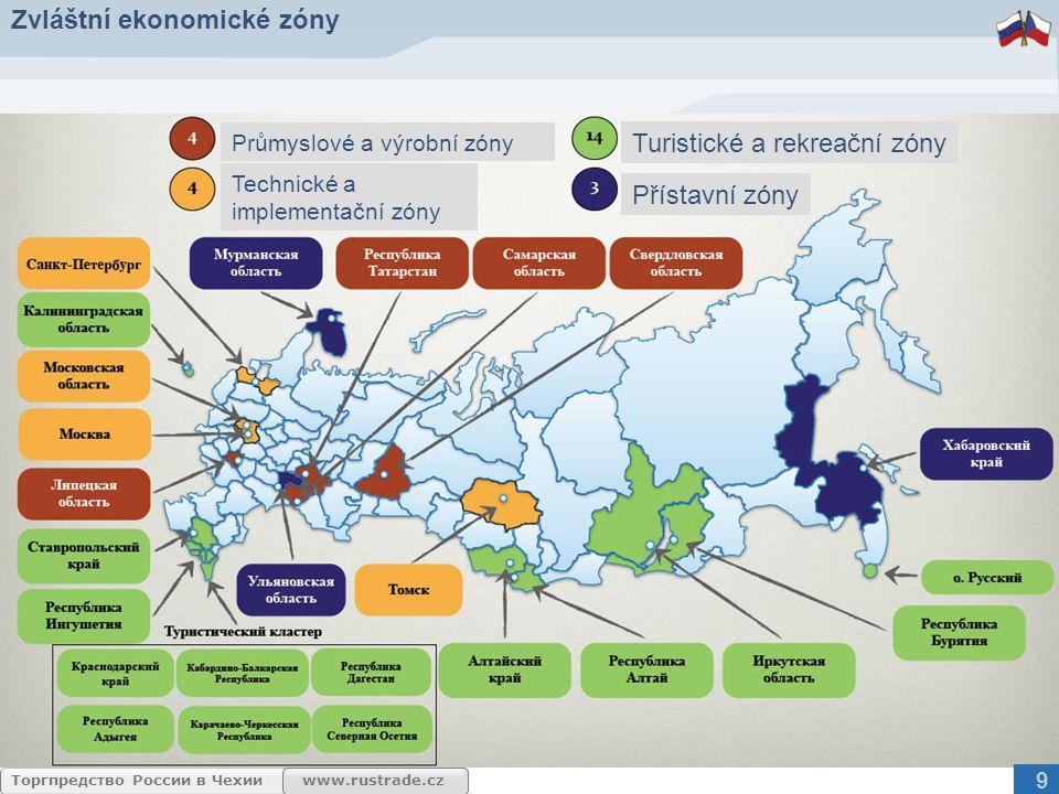 www.rustrade.cz Průmyslově-výrobní zvláštní ekonomické zóny 10 ZEZ Lipeck ZEZ Alabuga ZEZ Togliatti ZEZ Titanovaja Dolina