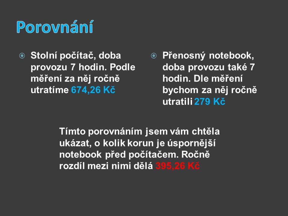 Tímto porovnáním jsem vám chtěla ukázat, o kolik korun je úspornější notebook před počítačem.