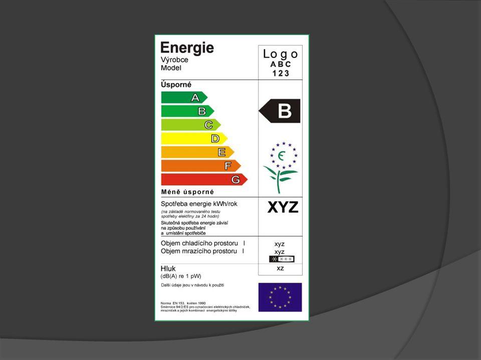  Náš byt o velikosti 65 m² situovaný jako 2+1, jsem si rozdělila na jednotlivé místnosti a v každé z nich měřila měřičem spotřeby elektrické energie elektrické spotřebiče.