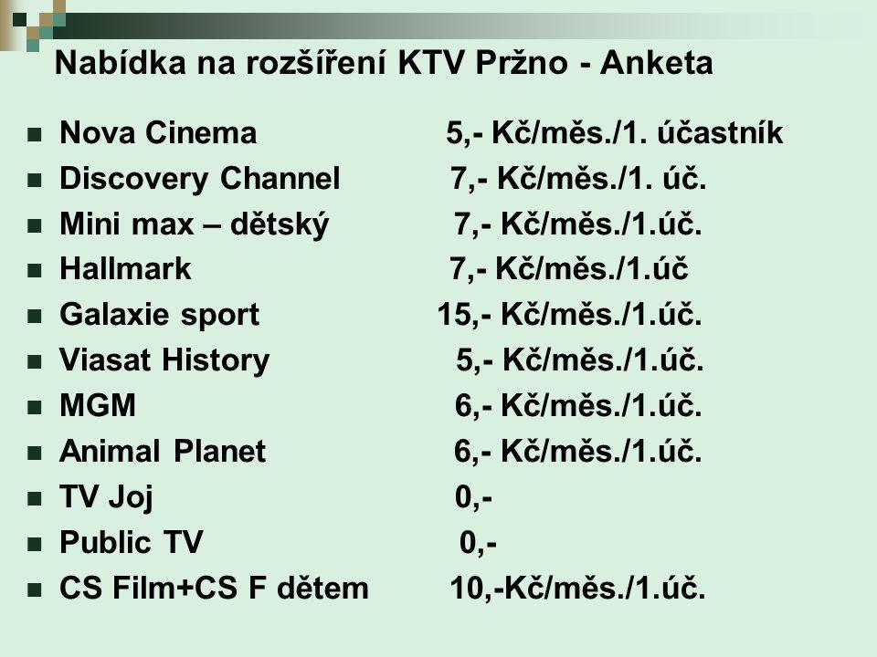 Nabídka na rozšíření KTV Pržno - Anketa  Nova Cinema 5,- Kč/měs./1.