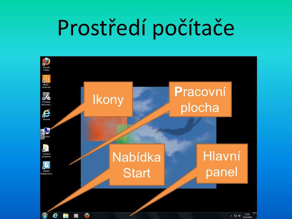 Prostředí počítače Ikony Pracovní plocha Hlavní panel Nabídka Start