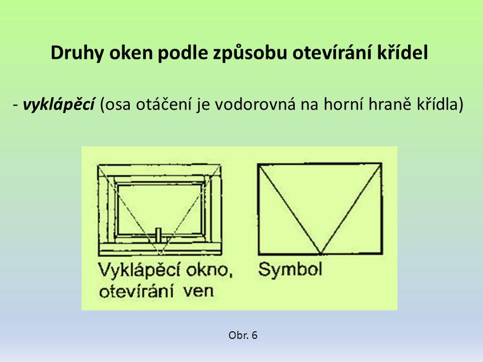 Druhy oken podle způsobu otevírání křídel - vyklápěcí (osa otáčení je vodorovná na horní hraně křídla) Obr. 6