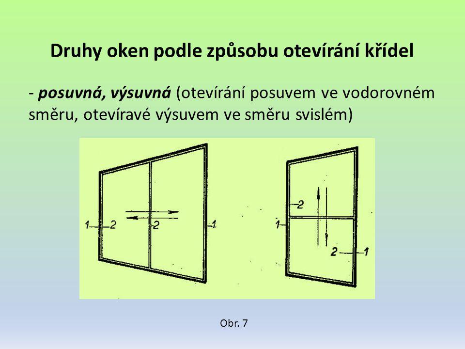 Druhy oken podle způsobu otevírání křídel - posuvná, výsuvná (otevírání posuvem ve vodorovném směru, otevíravé výsuvem ve směru svislém) Obr. 7