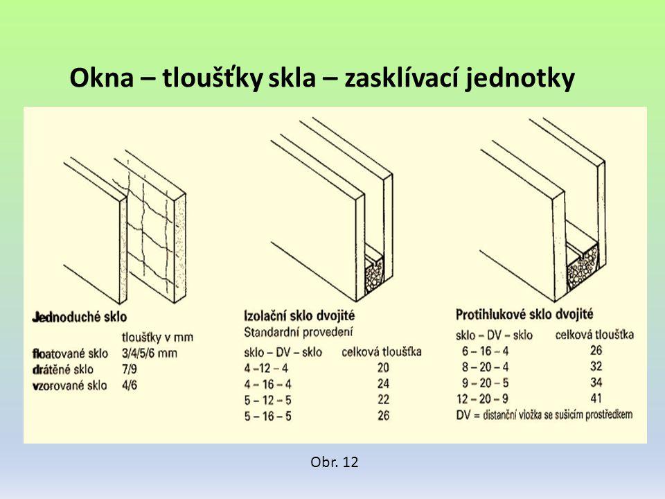 Okna – tloušťky skla – zasklívací jednotky Obr. 12