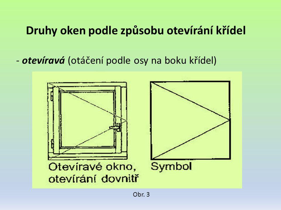 Druhy oken podle způsobu otevírání křídel - otevíravá (otáčení podle osy na boku křídel) Obr. 3