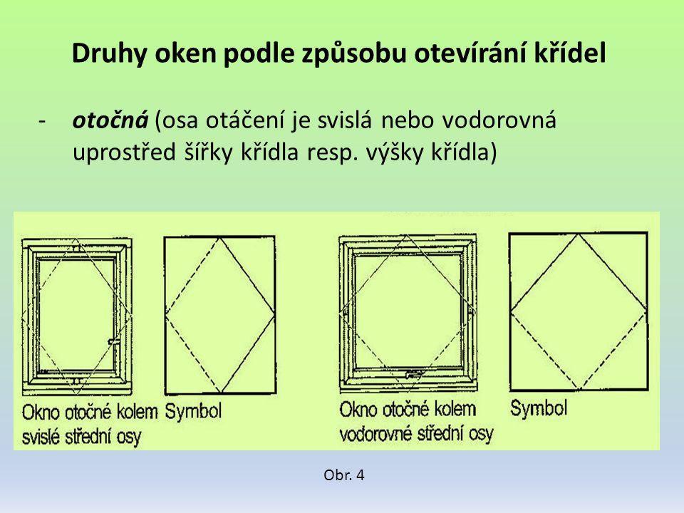 Druhy oken podle způsobu otevírání křídel -otočná (osa otáčení je svislá nebo vodorovná uprostřed šířky křídla resp. výšky křídla) Obr. 4