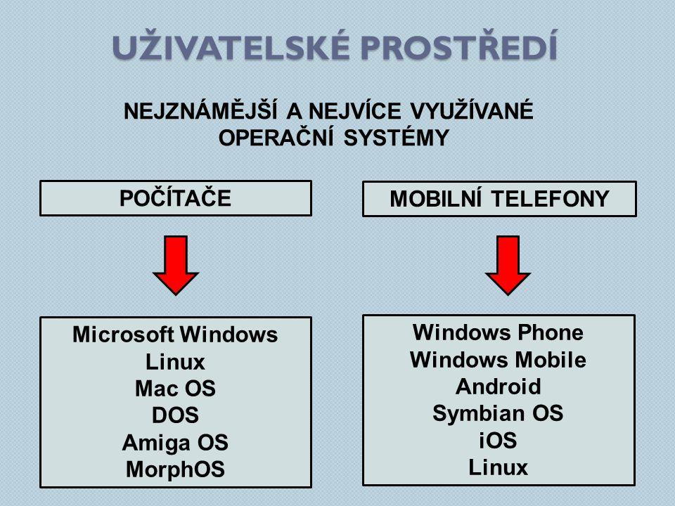 UŽIVATELSKÉ PROSTŘEDÍ NEJZNÁMĚJŠÍ A NEJVÍCE VYUŽÍVANÉ OPERAČNÍ SYSTÉMY POČÍTAČE MOBILNÍ TELEFONY Microsoft Windows Linux Mac OS DOS Amiga OS MorphOS Windows Phone Windows Mobile Android Symbian OS iOS Linux