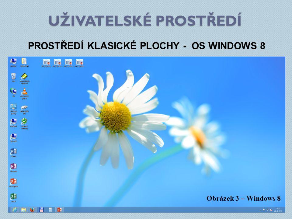 UŽIVATELSKÉ PROSTŘEDÍ PROSTŘEDÍ KLASICKÉ PLOCHY - OS WINDOWS 8 Obrázek 3 – Windows 8
