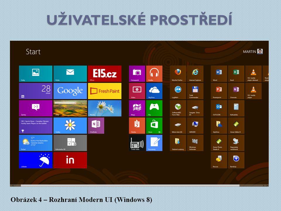 UŽIVATELSKÉ PROSTŘEDÍ Obrázek 4 – Rozhraní Modern UI (Windows 8)