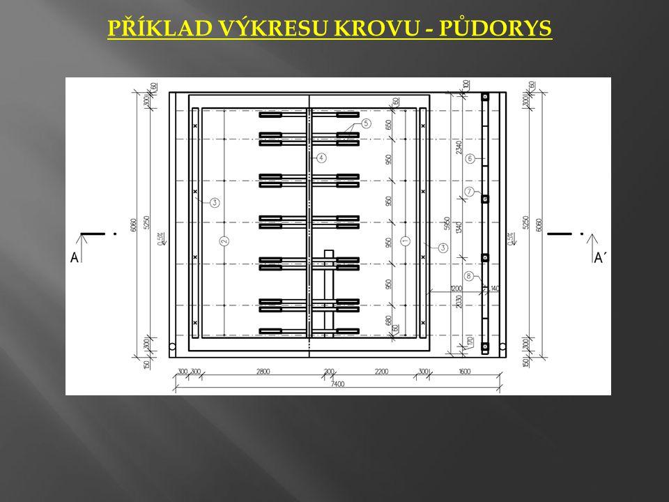 ŘEZ KROVEM -Krokve -Kleštiny -Sloupky -Pásky -Okap -Vzpěry -Vazné trámy -Obrys otvorů