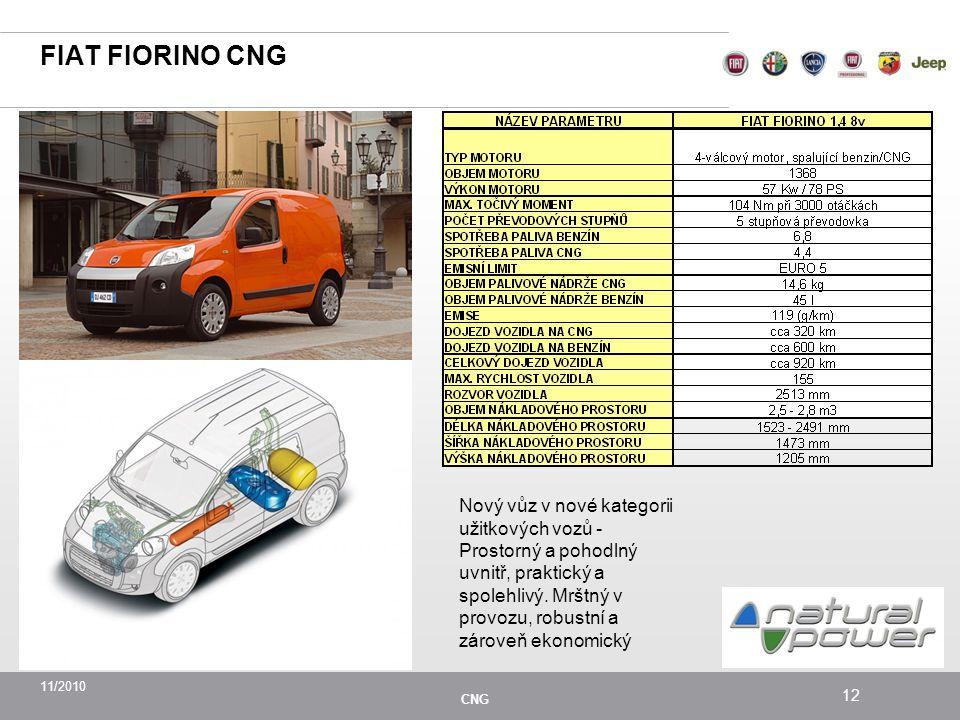 11/2010 CNG 12 FIAT FIORINO CNG Nový vůz v nové kategorii užitkových vozů - Prostorný a pohodlný uvnitř, praktický a spolehlivý.