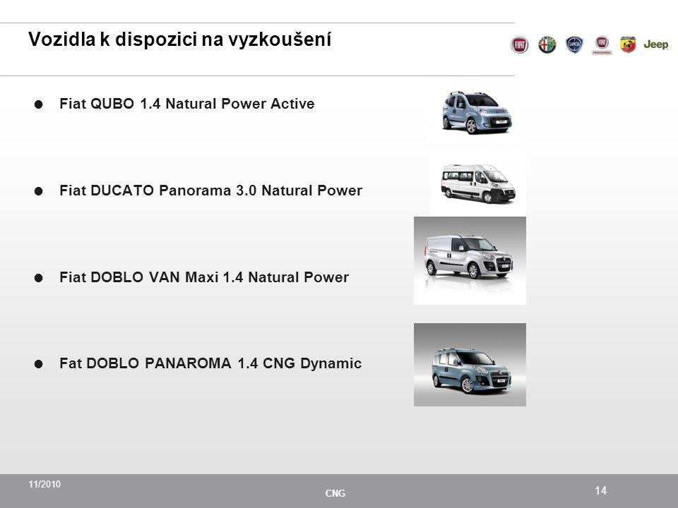 11/2010 CNG 14 Vozidla k dispozici na vyzkoušení  Fiat QUBO 1.4 Natural Power Active  Fiat DUCATO Panorama 3.0 Natural Power  Fiat DOBLO VAN Maxi 1.4 Natural Power  Fat DOBLO PANAROMA 1.4 CNG Dynamic
