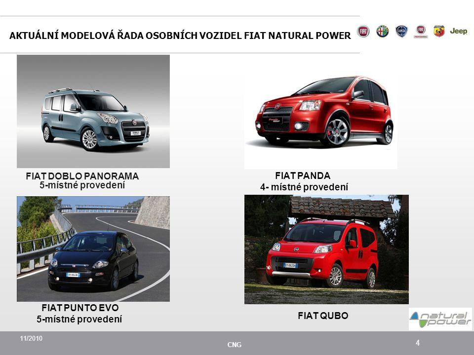 11/2010 CNG 4 AKTUÁLNÍ MODELOVÁ ŘADA OSOBNÍCH VOZIDEL FIAT NATURAL POWER FIAT DOBLO PANORAMA 5-místné provedení FIAT PANDA 4- místné provedení FIAT PUNTO EVO 5-místné provedení FIAT QUBO