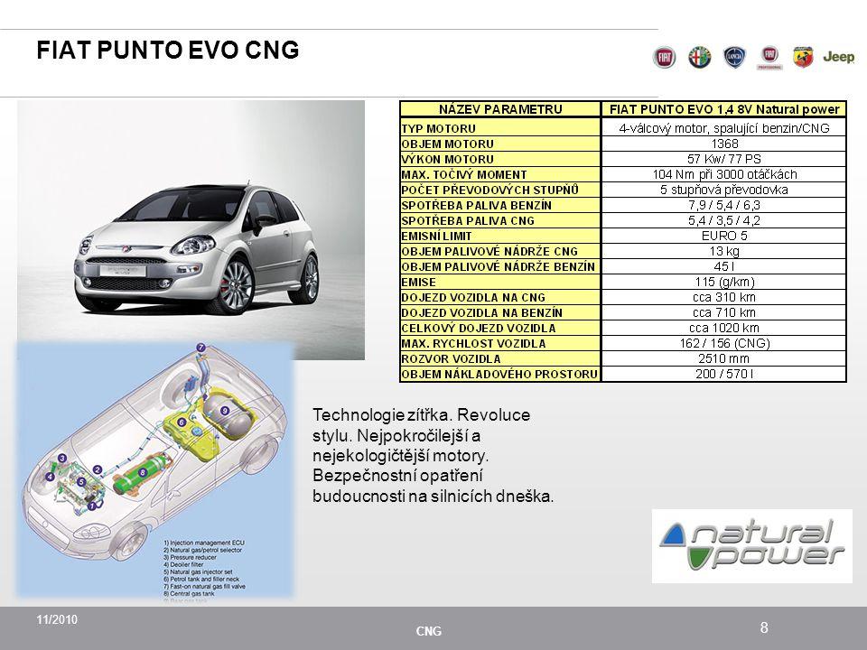 11/2010 CNG 8 FIAT PUNTO EVO CNG Technologie zítřka.