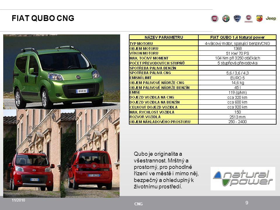 11/2010 CNG 9 FIAT QUBO CNG Qubo je originalita a všestrannost.