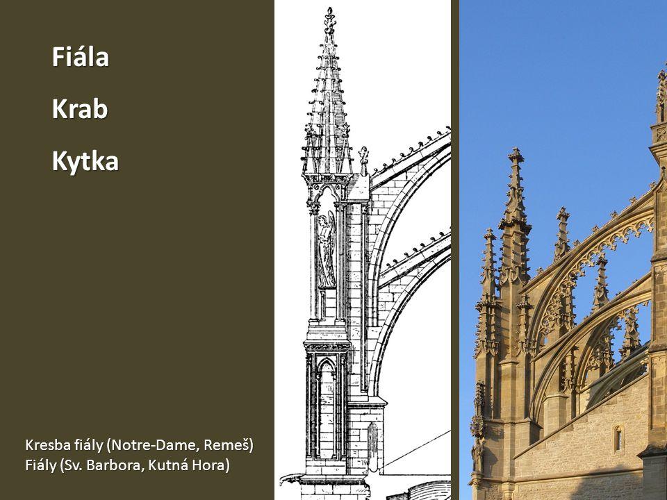 FiálaKrabKytka Kresba fiály (Notre-Dame, Remeš) Fiály (Sv. Barbora, Kutná Hora)