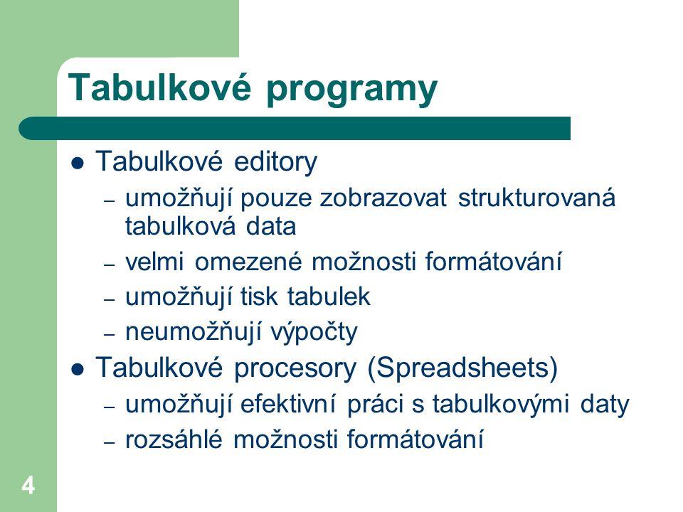4 Tabulkové programy  Tabulkové editory – umožňují pouze zobrazovat strukturovaná tabulková data – velmi omezené možnosti formátování – umožňují tisk