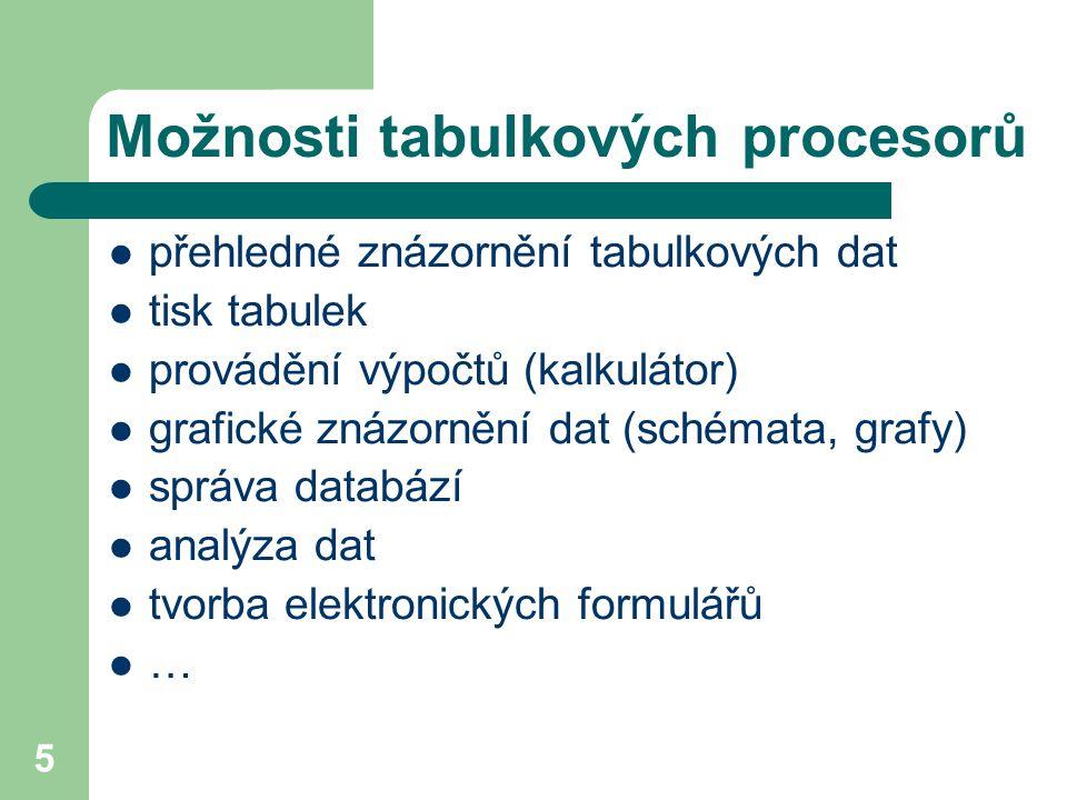 5 Možnosti tabulkových procesorů  přehledné znázornění tabulkových dat  tisk tabulek  provádění výpočtů (kalkulátor)  grafické znázornění dat (sch