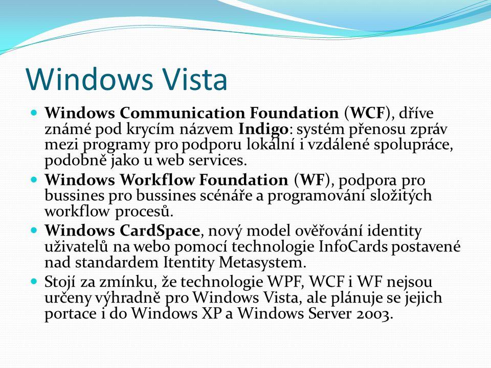Windows Vista  Windows Communication Foundation (WCF), dříve známé pod krycím názvem Indigo: systém přenosu zpráv mezi programy pro podporu lokální i