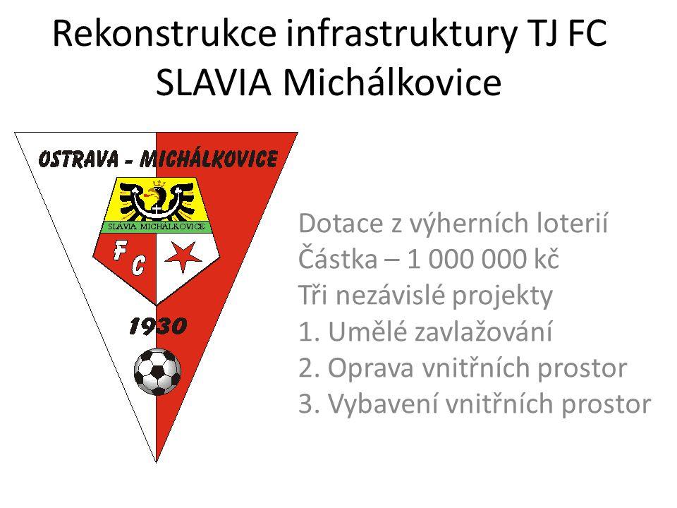 Rekonstrukce infrastruktury TJ FC SLAVIA Michálkovice Dotace z výherních loterií Částka – 1 000 000 kč Tři nezávislé projekty 1.