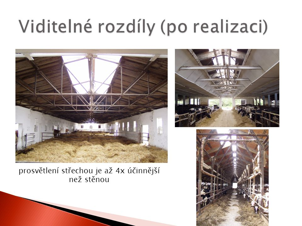 prosvětlení střechou je až 4x účinnější než stěnou
