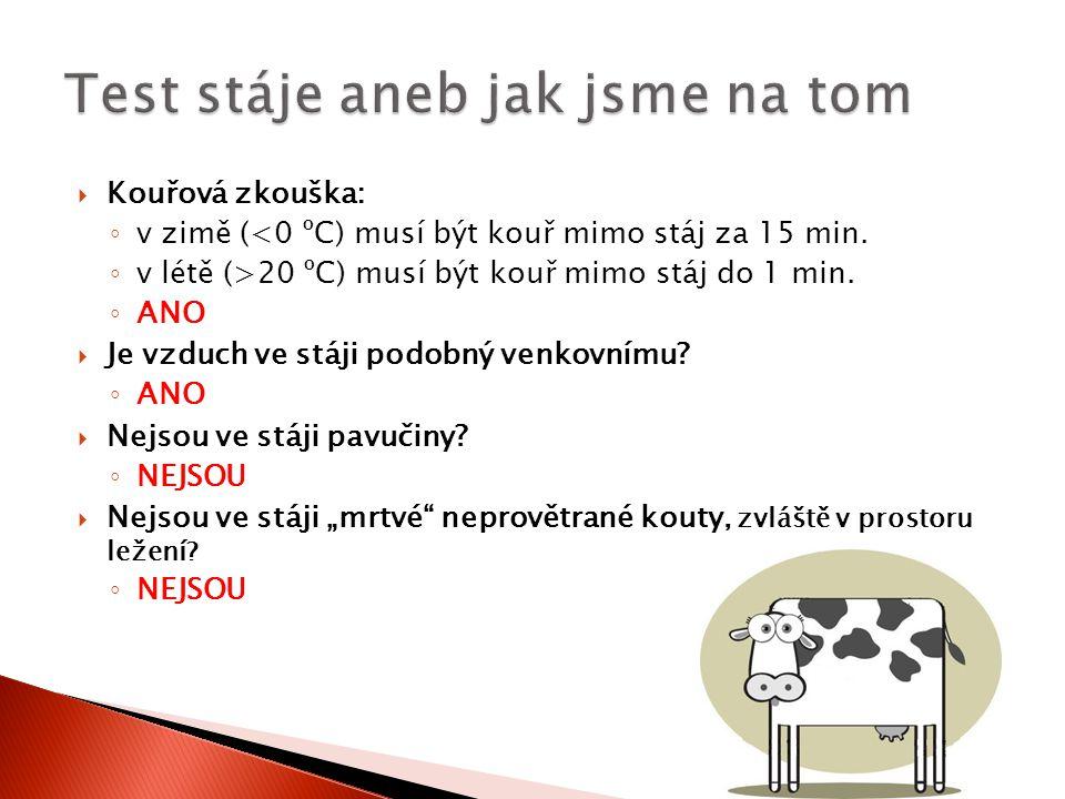  Kouřová zkouška: ◦ v zimě (<0 ºC) musí být kouř mimo stáj za 15 min.