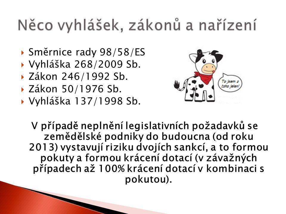  Směrnice rady 98/58/ES  Vyhláška 268/2009 Sb. Zákon 246/1992 Sb.