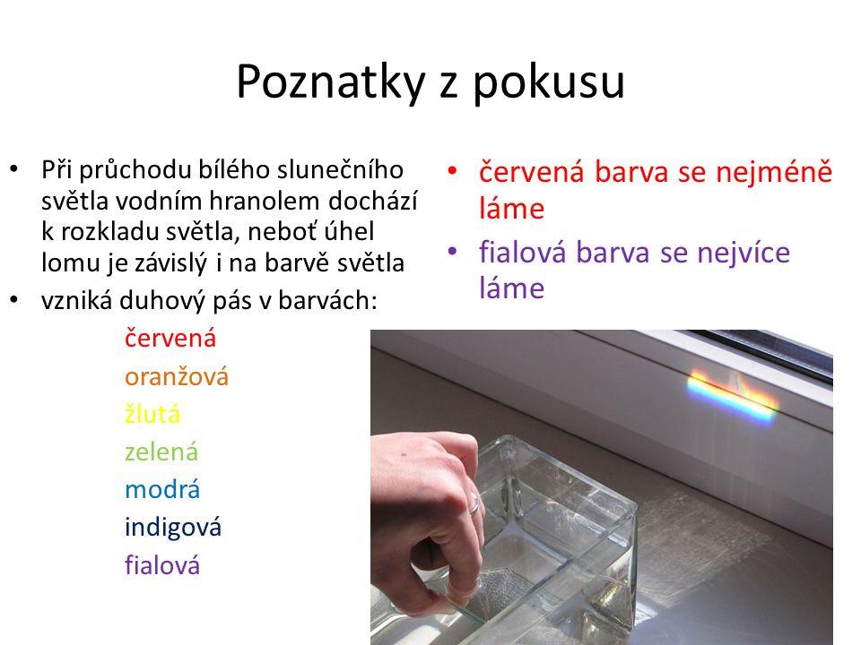 Bílé světlo • složeno z jednoduchých barev • lidské oko není schopno tyto barvy rozeznat • spektrum – tvořeno barvami červená oranžová žlutá zelená modrá indigová fialová