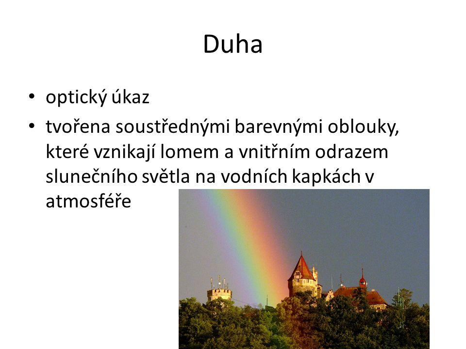 Duha • optický úkaz • tvořena soustřednými barevnými oblouky, které vznikají lomem a vnitřním odrazem slunečního světla na vodních kapkách v atmosféře