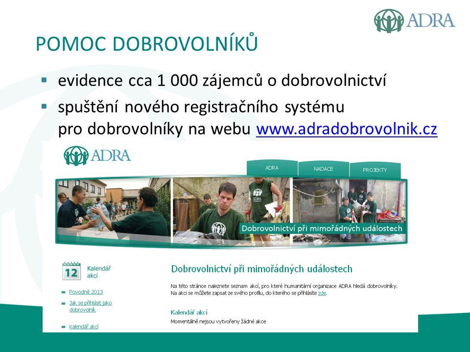 POMOC DOBROVOLNÍKŮ  evidence cca 1 000 zájemců o dobrovolnictví  spuštění nového registračního systému pro dobrovolníky na webu www.adradobrovolnik.