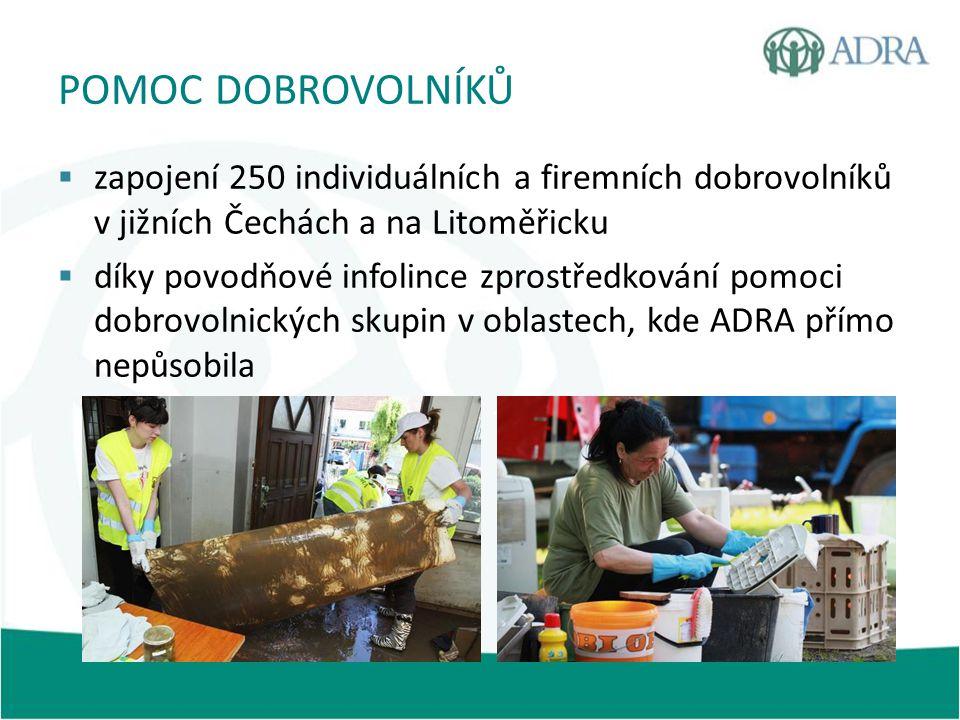 POMOC DOBROVOLNÍKŮ  zapojení 250 individuálních a firemních dobrovolníků v jižních Čechách a na Litoměřicku  díky povodňové infolince zprostředkován