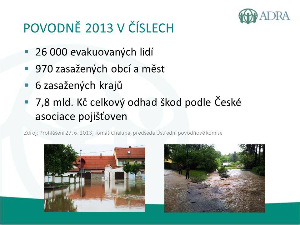 POVODNĚ 2013 V ČÍSLECH  26 000 evakuovaných lidí  970 zasažených obcí a měst  6 zasažených krajů  7,8 mld. Kč celkový odhad škod podle České asoci