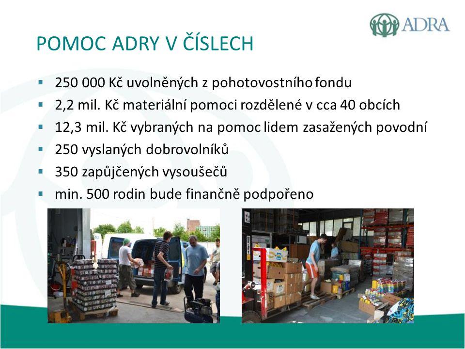 POMOC ADRY V ČÍSLECH  250 000 Kč uvolněných z pohotovostního fondu  2,2 mil. Kč materiální pomoci rozdělené v cca 40 obcích  12,3 mil. Kč vybraných